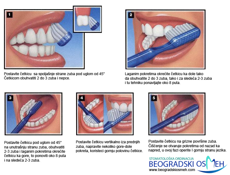 pranje-zuba